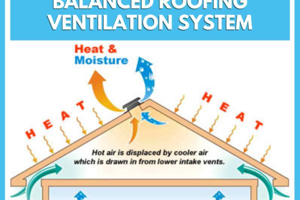 Balanced Roofing Ventilation